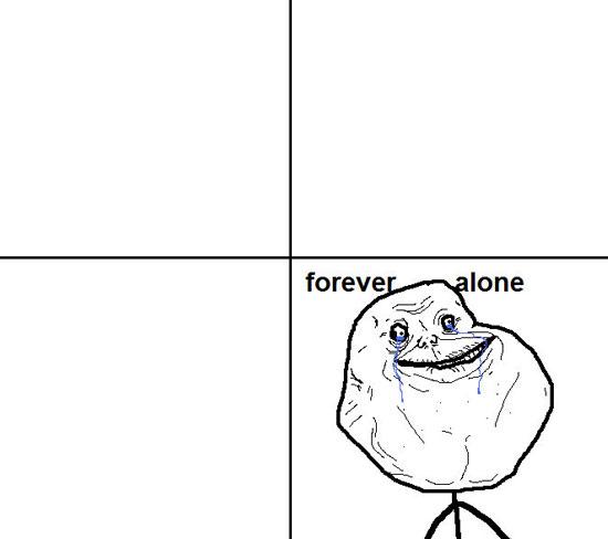 Plantilla de Forever alone